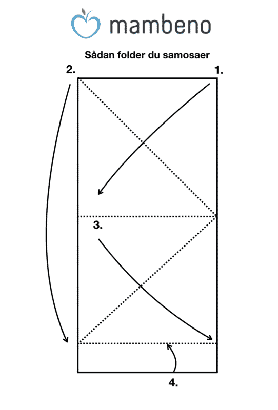 Sådan folder du samosaer - how to fold samosa